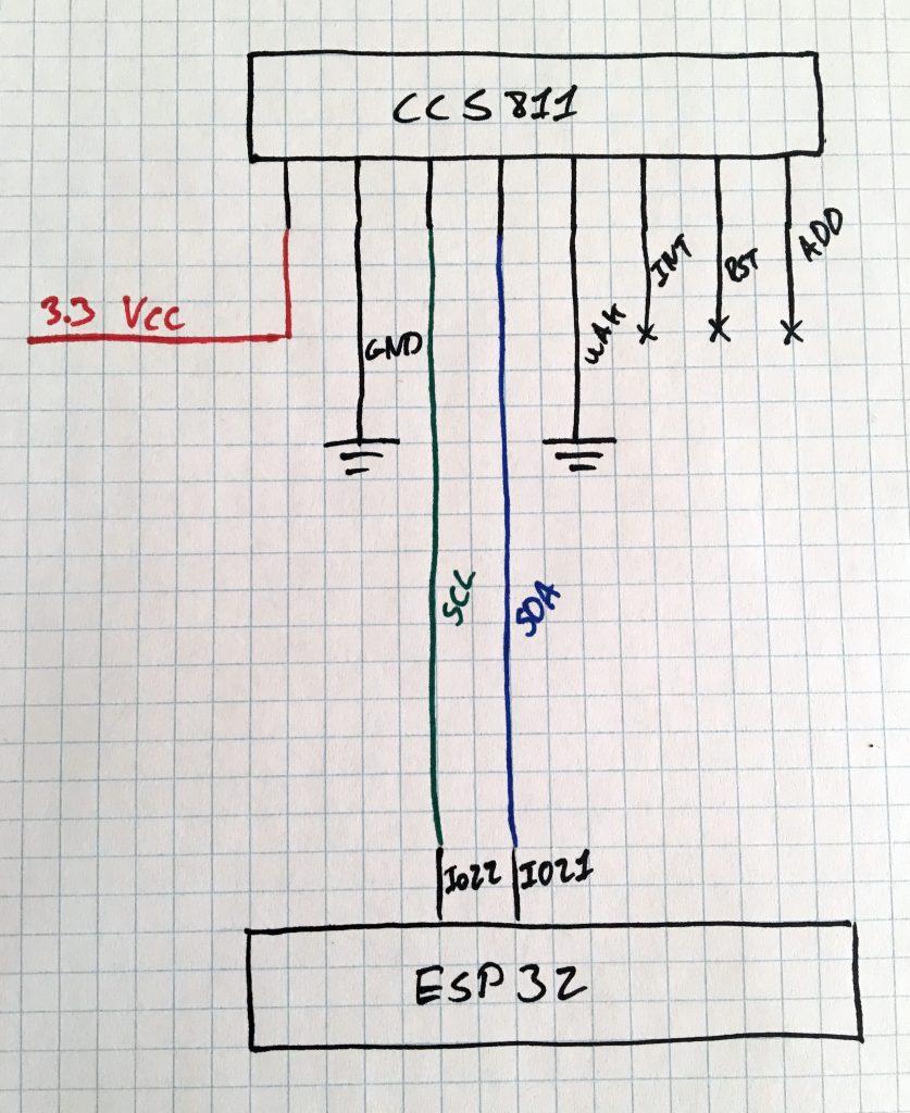 ESP32, CCS811 design