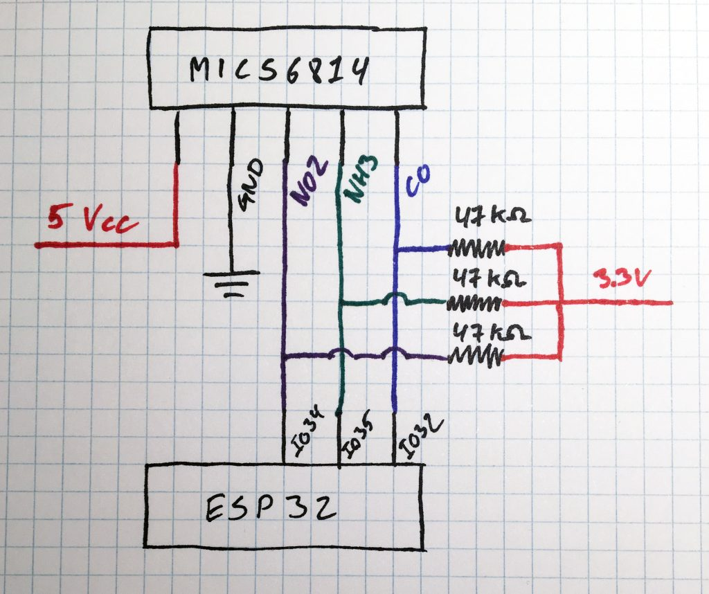 MICS6814 ESP32 Wiring Diagram